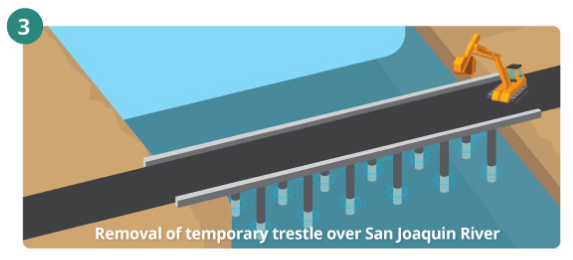 Removal of tempory trestle over San Joaquin River